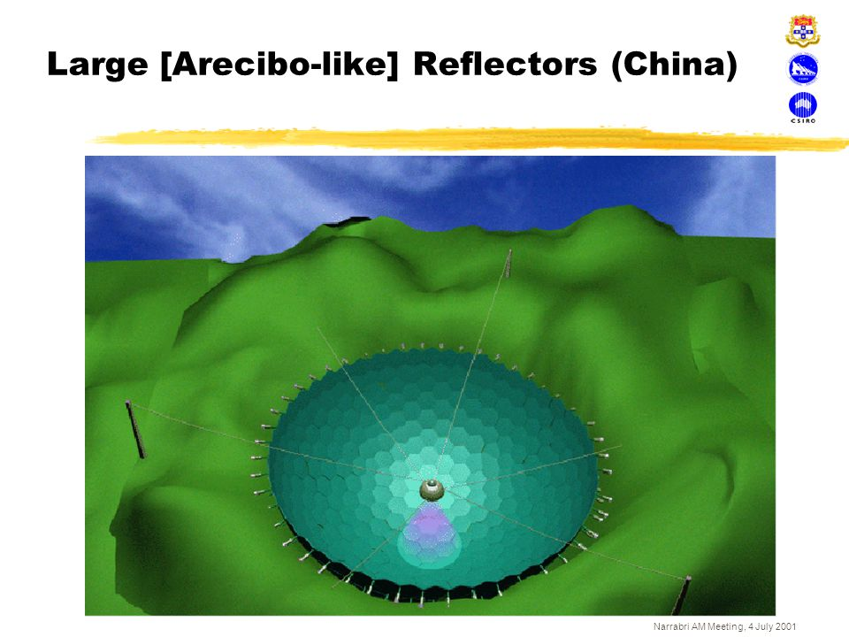 Large [Arecibo-like] Reflectors (China)